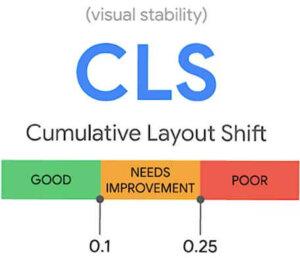 Content Layout Shift - CLS - Google Core Web Vitals